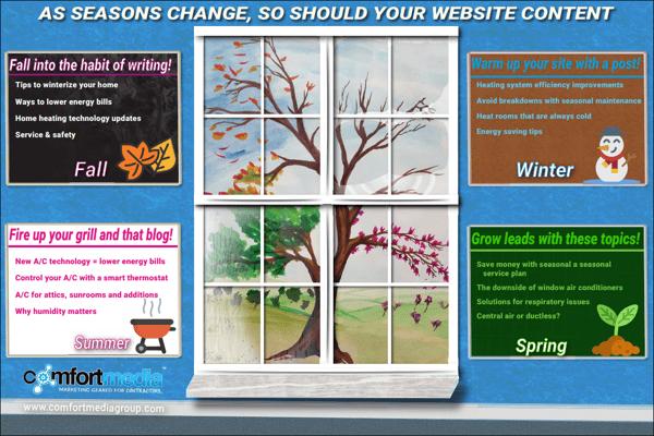 52 Blog Post Graphic