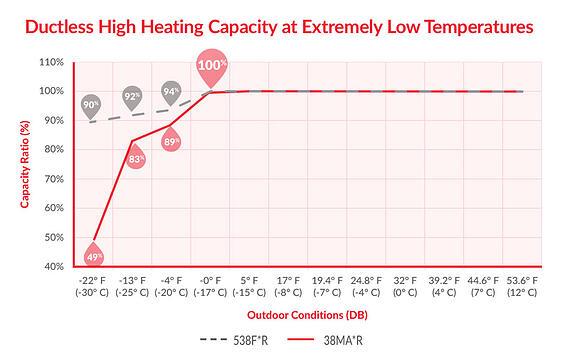 Ductless_High_Heating_Capacity_Image.jpg