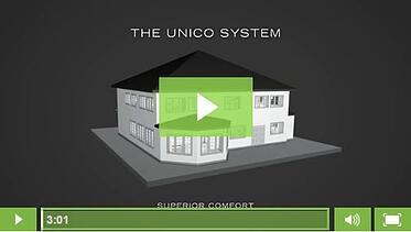 Unico Video