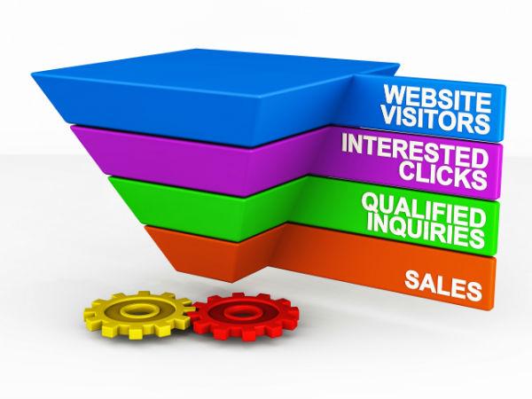 Websites should act like sales funnels, not like brochures.